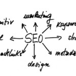 SEO Services in Los Angeles, CA